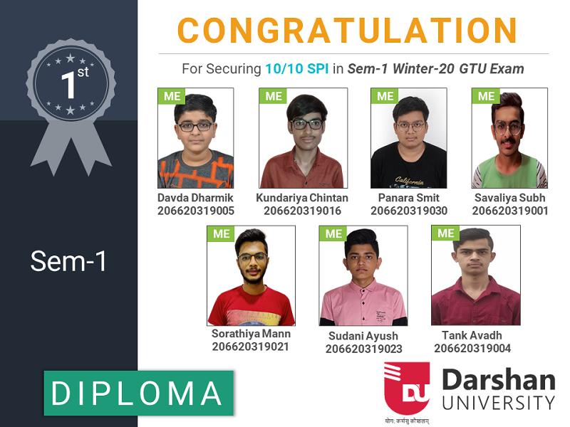 Astonishing Results Of Diploma Mechanical 1st Semester - 2020
