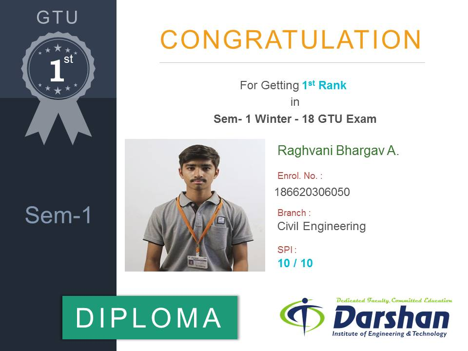 Astonishing Results Of Diploma Civil 1st Semester - 2018