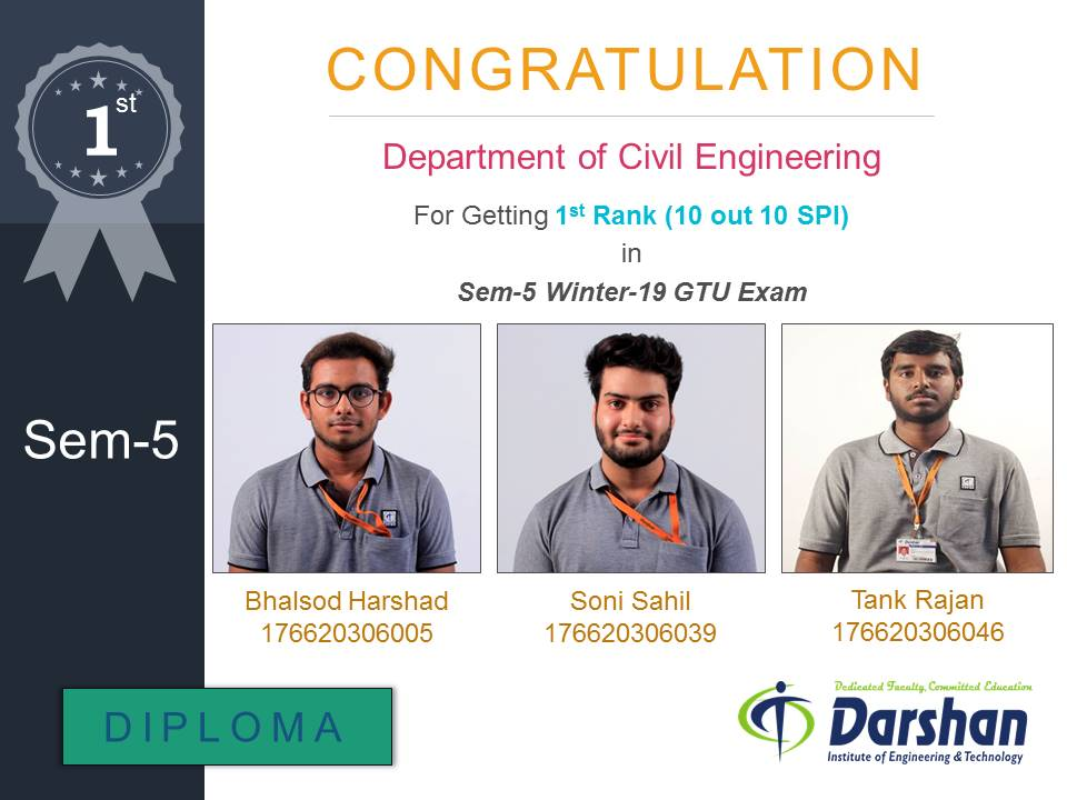 Astonishing Results Of Diploma Civil 5th Semester - 2019