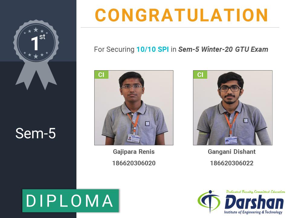 Astonishing Results Of Diploma Civil 5th Semester - 2020